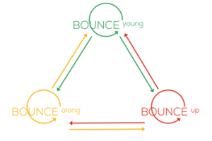 bounce_triangle